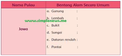 Bentang Alam Secara Umum Pulau Jawa www.simplenews.me
