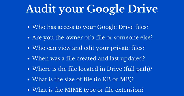 how to add someone on google drive