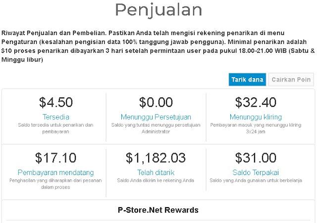 Share! Pengalaman Mendapatkan 3000$ dari P-Store Net