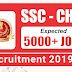 SSC Exam 2020 New Dates Released @ssc.nic.in: Check SSC CHSL 2020, SSC JE 2020, SSC CGL 2020, SSC Phase-8, SSC CPO SI, SSC Steno & JHT Exam Dates