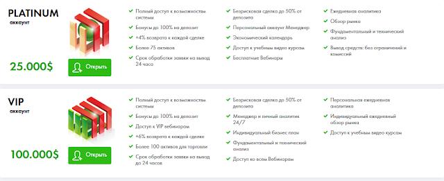 Типы счетов компании FinMax