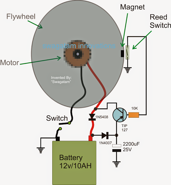 Flywheel circuit for Generating Free Electricity