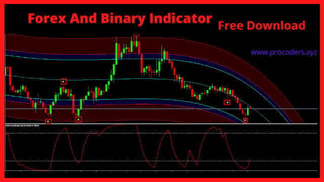 forex and binary trading indicator free download procoders.xyz