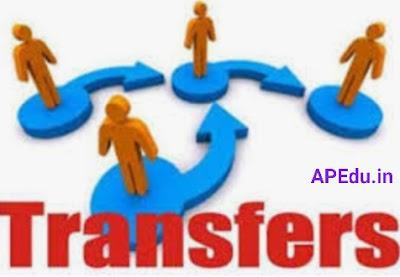 Model Application for Inter District Transfer