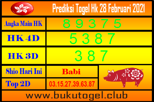 Hk Forecast 28 Februari 2021