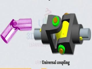 Universal coupling