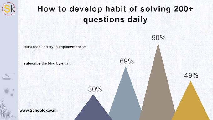 How to develop habit of solving 200+ questions daily