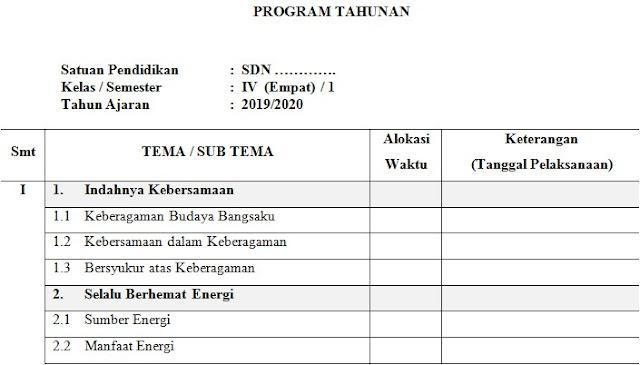 Program Tahunan Kelas 4 SD/MI Tahun 2019/2020 - Homesdku