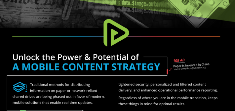 Unlock the Power & Potential of a Mobile First Strategy