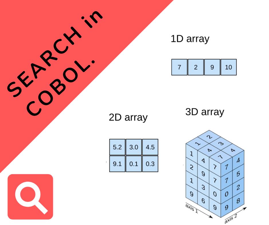 Mainframe Forum: SEARCH in COBOL | COBOL SEARCH | SEARCH ALL