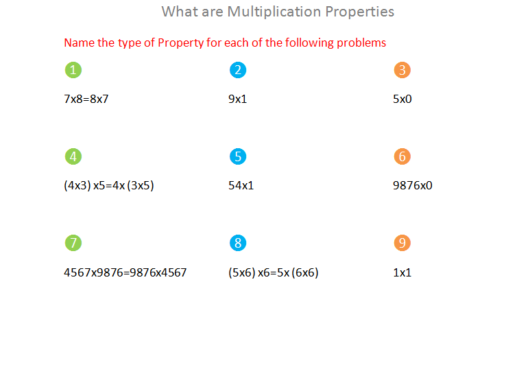 Bro and Sis Math Club: What are Multiplication Properties