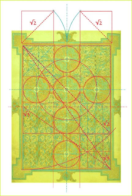Géométrie sous-jacente
