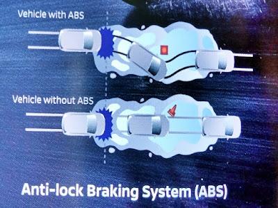 Gambar Fitur ABS Nissan X-Trail
