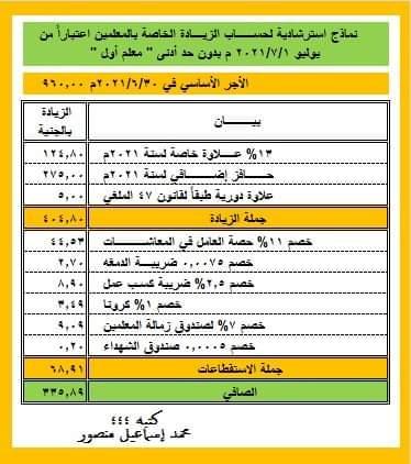 صافي زيادات مرتبات المعلمين اعتبارا من يوليو ٢٠٢١ 1