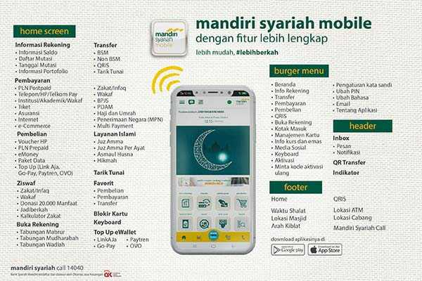 Fitur Mobile Banking Mandiri Syariah