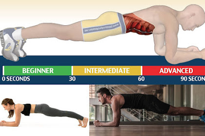 6 The Plank benefits for arm and body shape