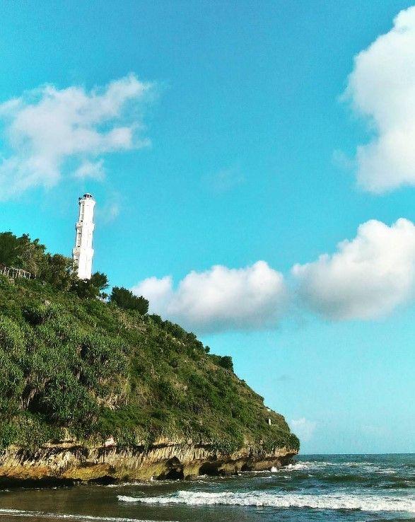 Lokasi Pantai Baron