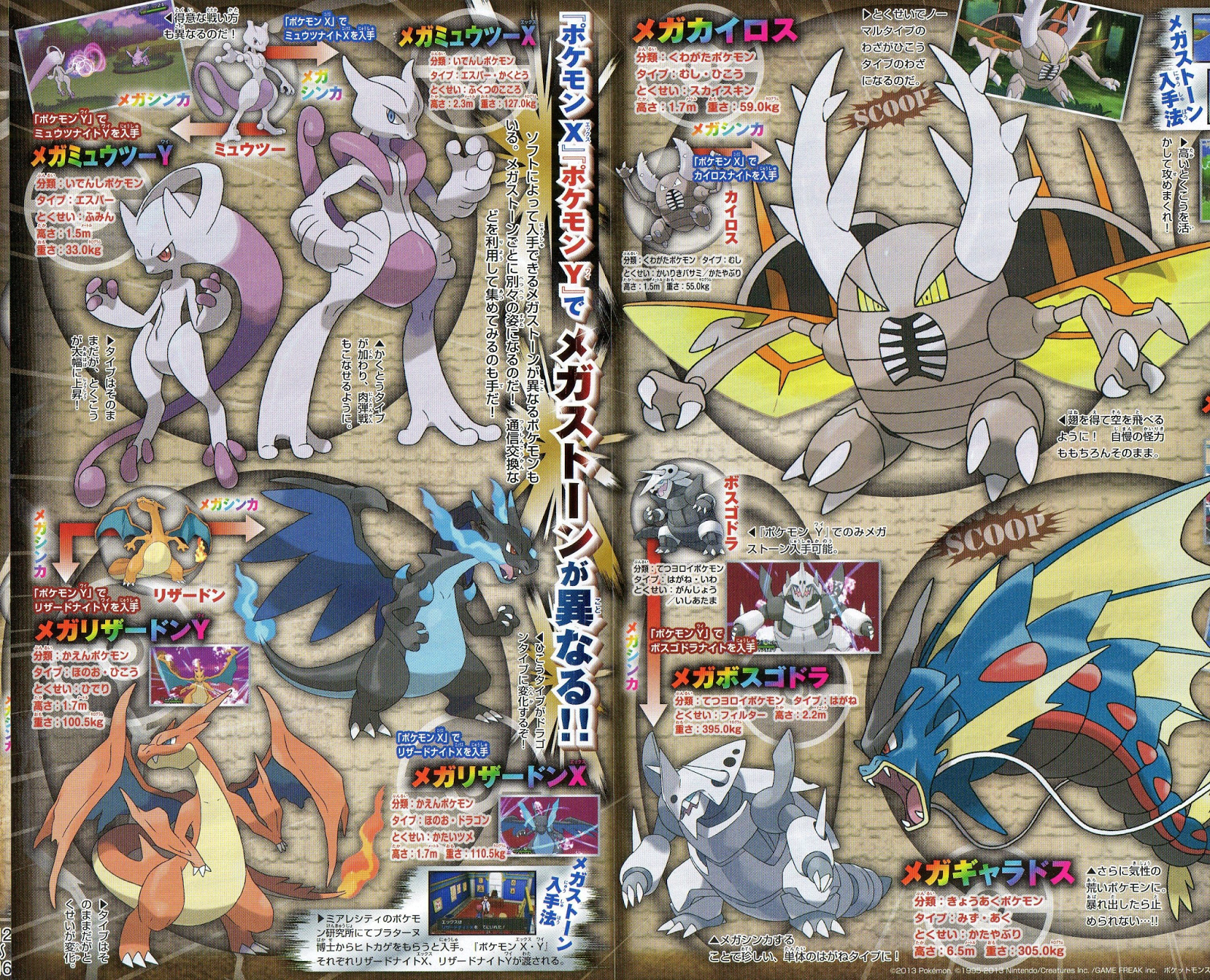 All About Pokemon Figure Aapf 28 Mega Evolution In