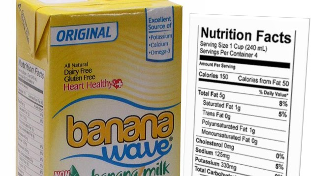 Vitamin H Rich Foods List