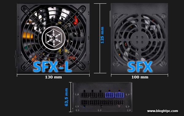 Dimensiones fuente de alimentación SFX y SFX-L