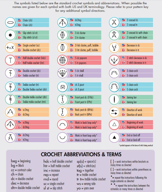 crochet symbols card