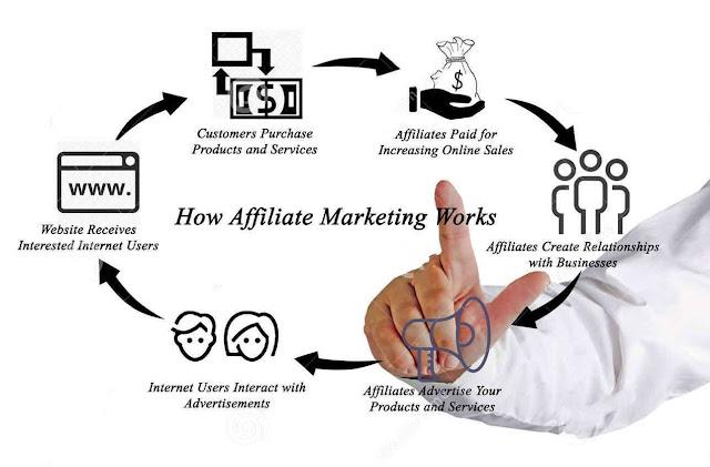 affiliate marketing tips tricks, business,make money online,earn money online,online earning