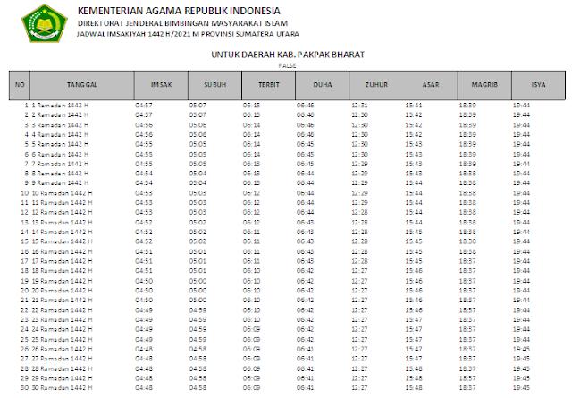 Jadwal Imsakiyah Ramadhan 1442 H Kabupaten Pakpak Bharat, Sumatera Utara