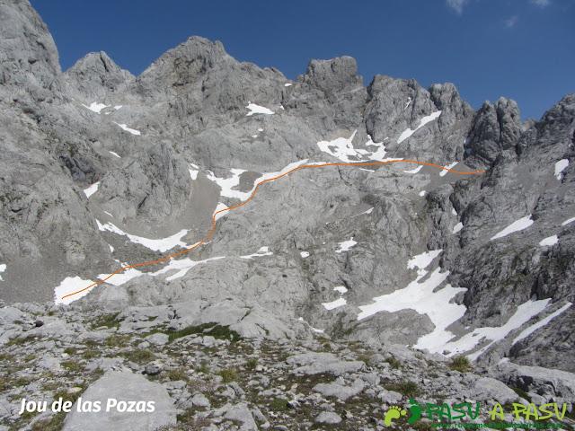 Jou de las Pozas, Picos de Europa