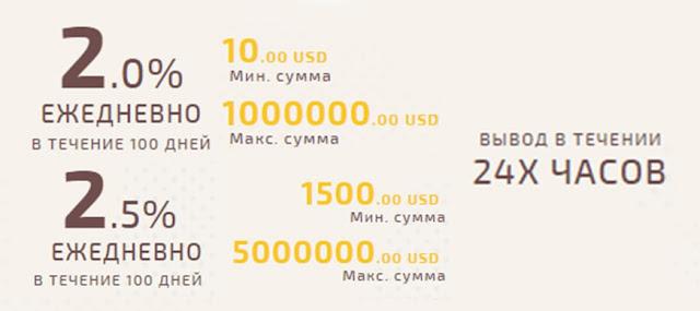 инвестиционные планы proexport.biz