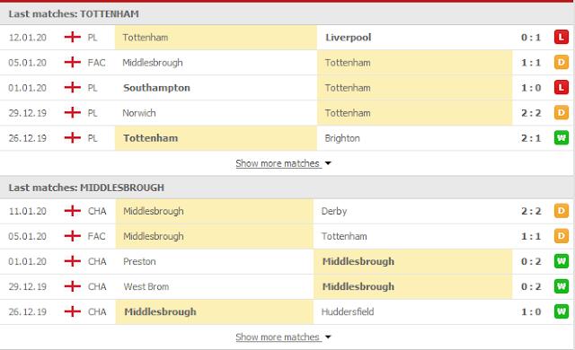 12BET Phân tích kèo Tottenham vs M'brough, 3h05 ngày 15/1 - FA Cup Tot3