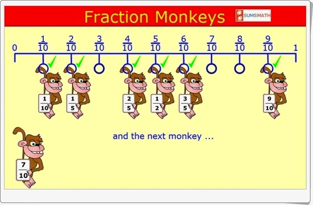 http://juegoseducativosonlinegratis.blogspot.com/2014/03/fraction-monkeys-fracciones-equivalentes.html