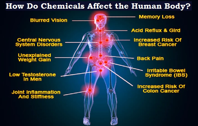 effects of harmful substances