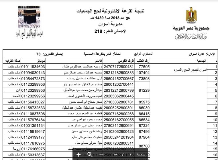نتيجة قرعة حج الجمعيات 2018 محافظة أسوان بالاسم
