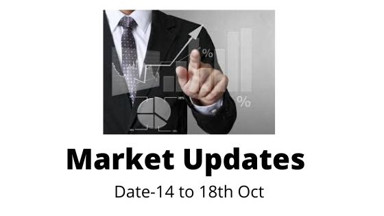 Market Next Week | Nifty, Bank Nifty Share Price Target (14-18th Oct)