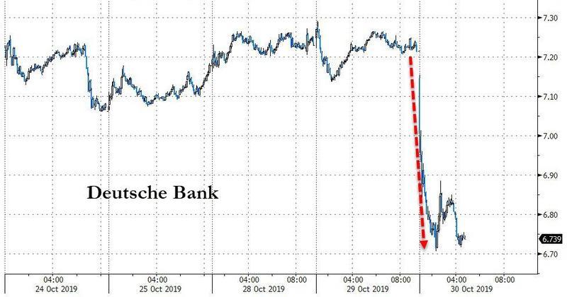 McKinsey prognozės: žlugs pusė bankų. Deutsche Bank investicinio banko pelnas nukrito 73%