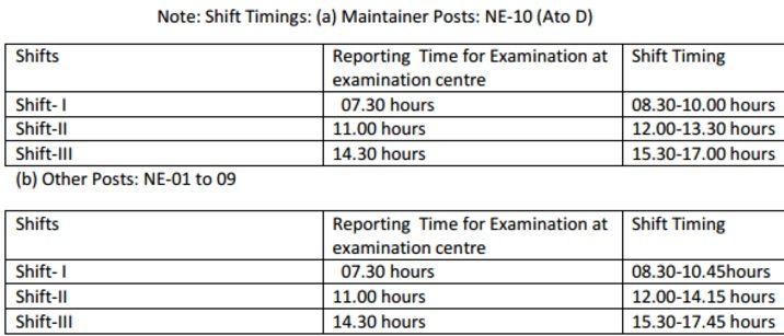 NMRC Exam Schedule Noida Metro Admit Card