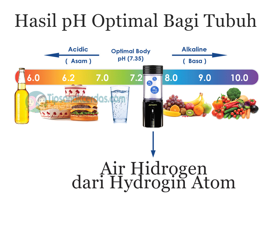Air Hidrogen