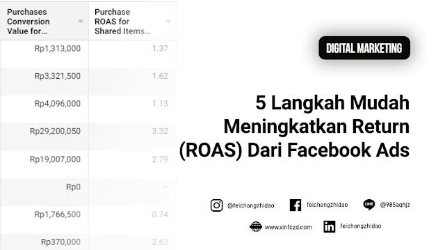 5 Langkah Mudah Meningkatkan Return (ROAS) Dari Facebook Ads