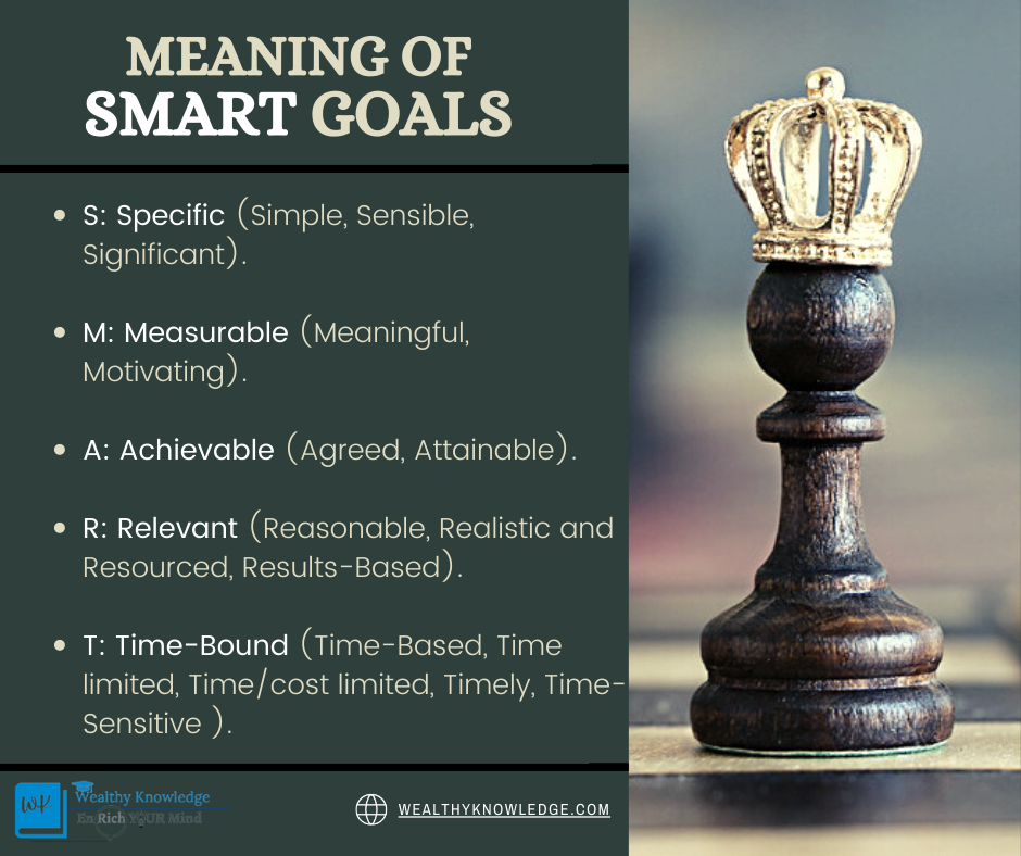 SMART GOALS - Meaning And Details