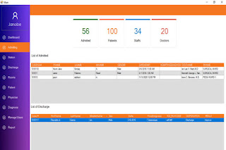 Modern Hospital Management System Using Bunifu Framework