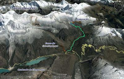 Trekking, peru, huraz, yungay, caraz, cordillera blanca, huascaran, parque, ruta, sendero, montañismo, datos, descripcion