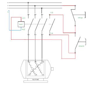 Fungsi Pengunci dan pengaman kontaktor magnet pada sistem kontrol motor 3 phasa