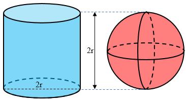 Soal SM UNY - Perbandingan Volume Silinder dan Volume Bola