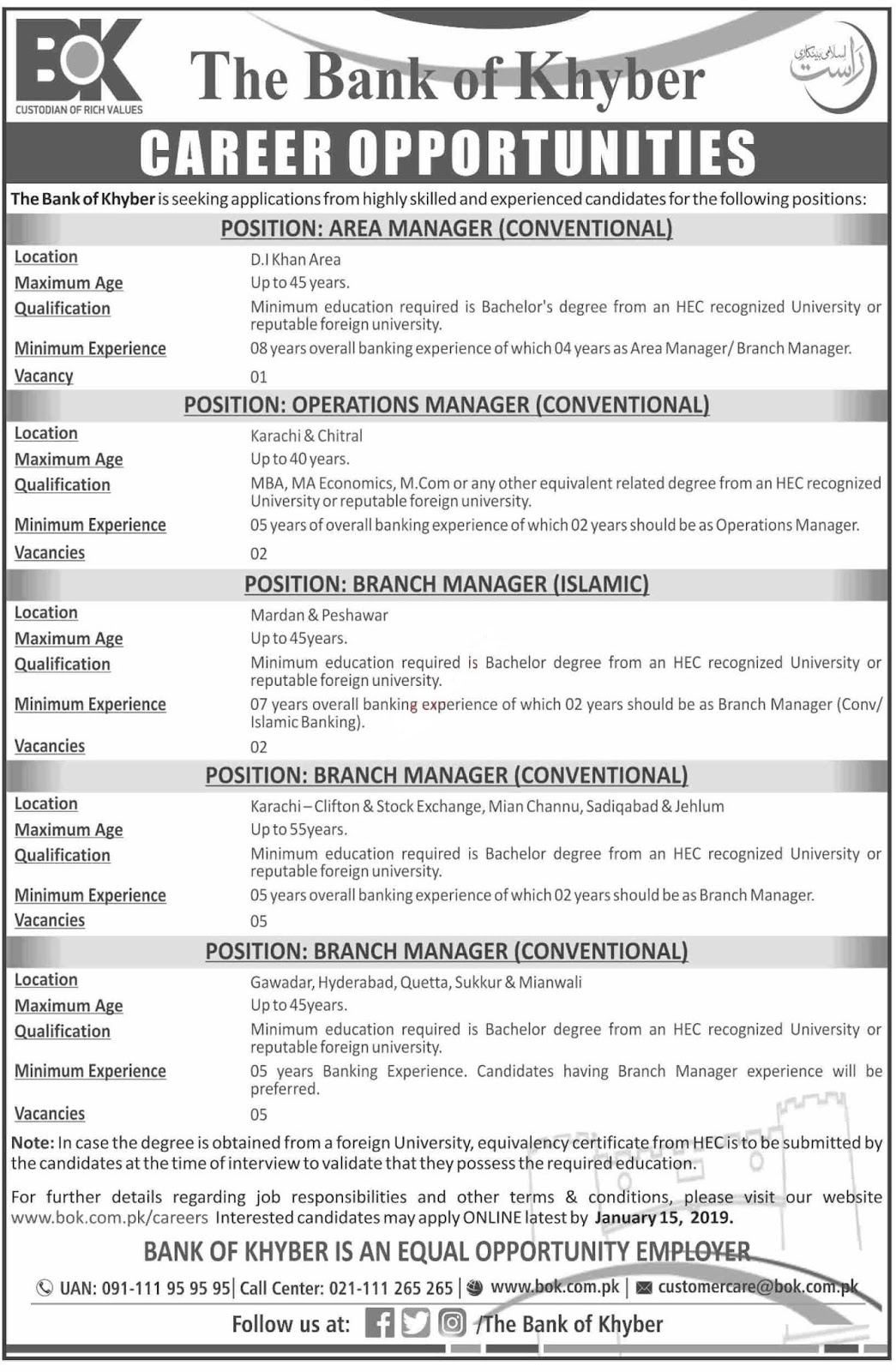 Bank of Khyber BOK Jobs 2020 for Area & Operations Manager Latest