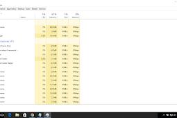 5 Cara Terbaik Mengatasi Komputer Windows yang  Lambat