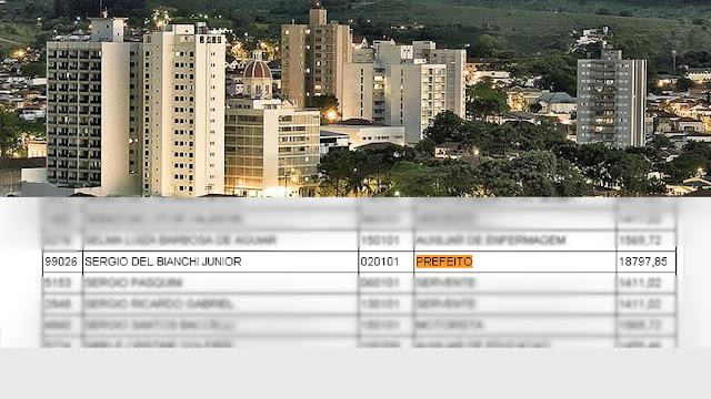 R$ 18 mil: Prefeito de Pinhal recebe salário equivalente a Prefeito do Rio de Janeiro(RJ)