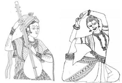 भारतीय संगीत का इतिहास