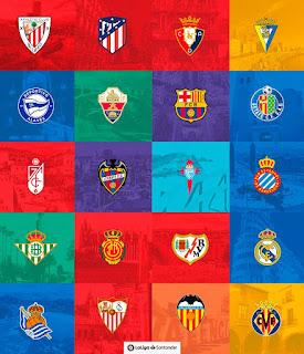 اندية الدوري الاسباني للموسم الجديد 2022