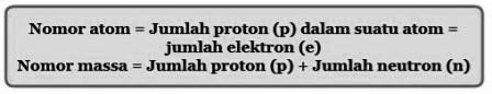 Persamaan Nomor Atom dan Nomor Massa