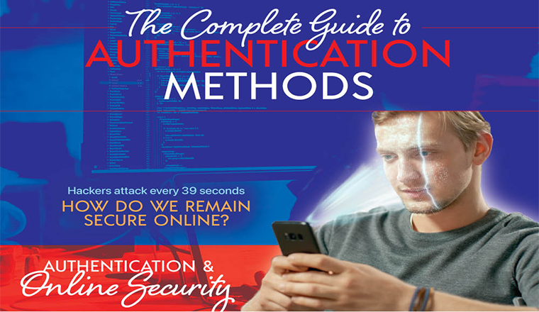 The Complete Guide to Authentication Methods #infographic
